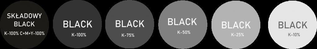 zestawienie korów szarych z przykładem koloru składowego black