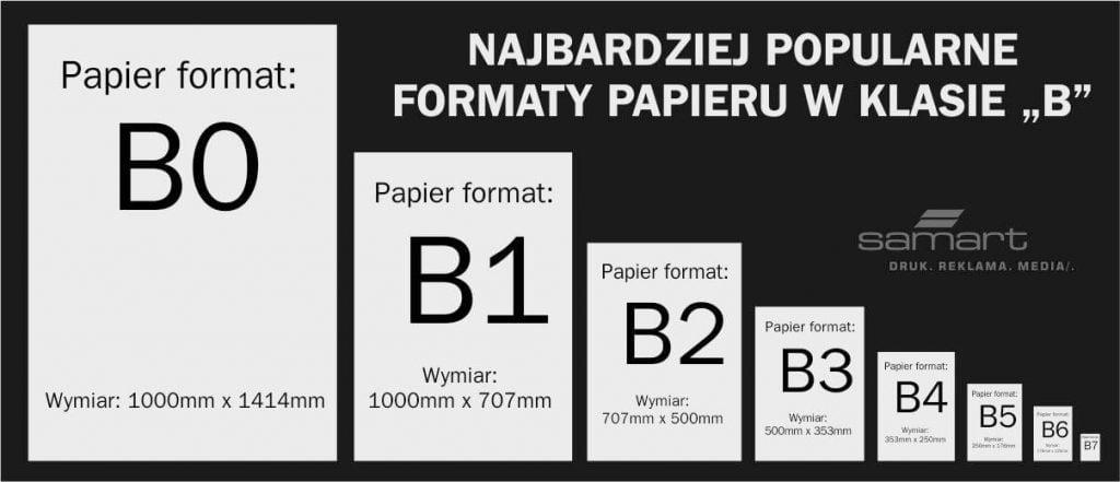 Wymiary papierów w grupie formatowej B